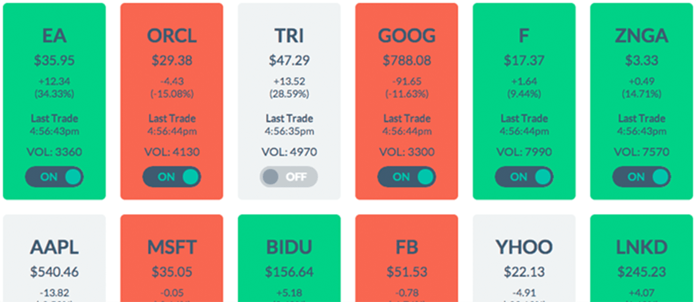 JavaScript + PHP = Realtime Stock Quote API