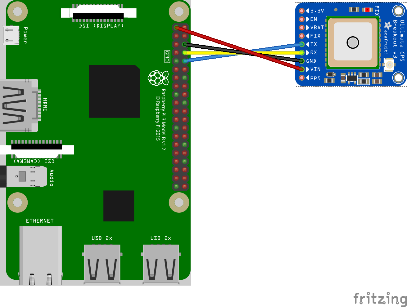 GPS Receiver for Raspberry Pi With Easy Instructions and FREE SOFTWARE Project
