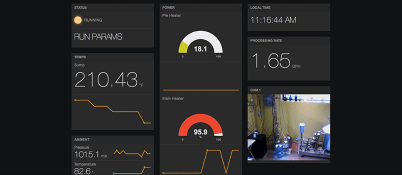 Realtime IoT Monitoring for Devices with PubNub Presence