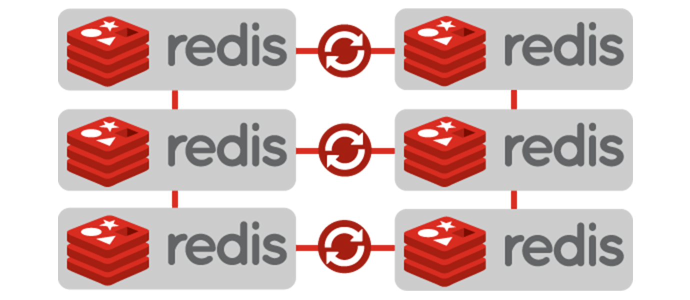Redis Replication: Getting It Right with Multi Data Center Support