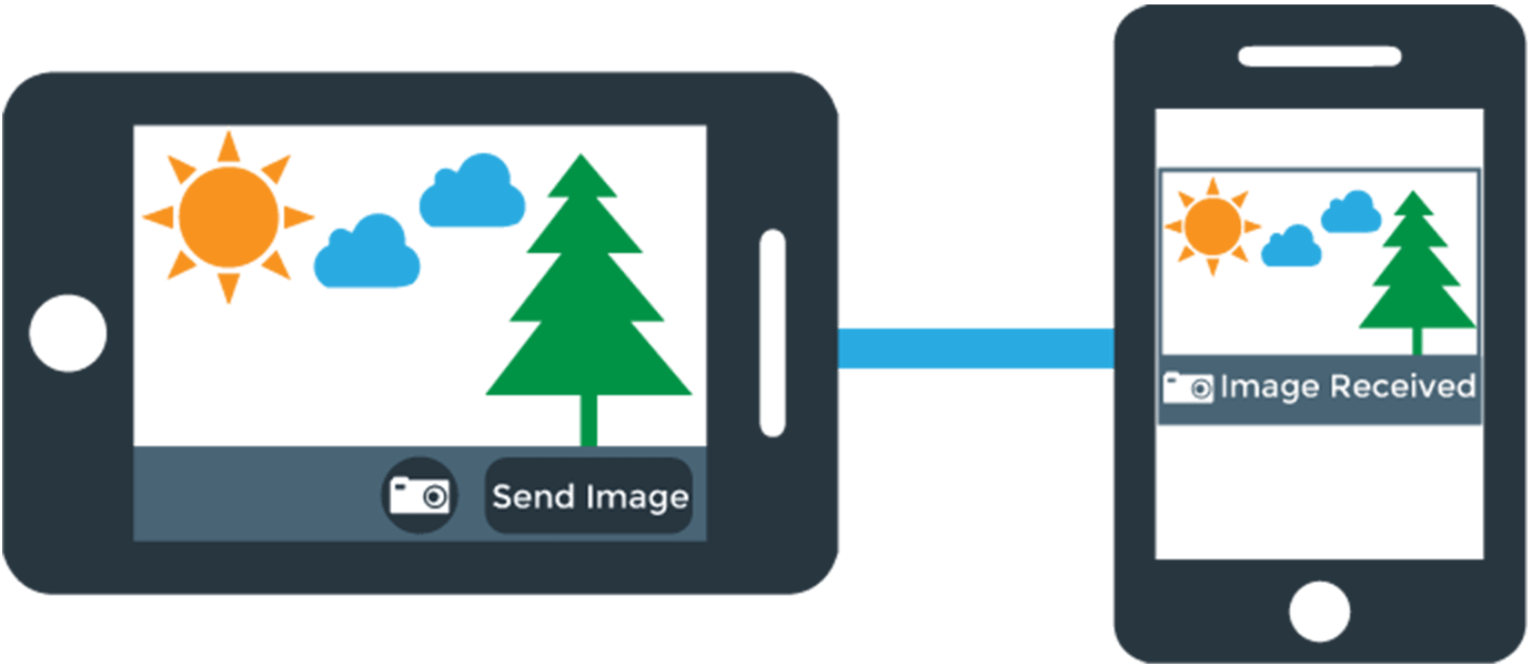 DIY Snapchat: Capture and Send Images with JavaScript