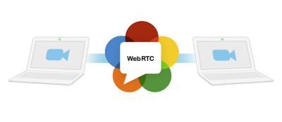 Building a WebRTC Video and Voice Chat Application