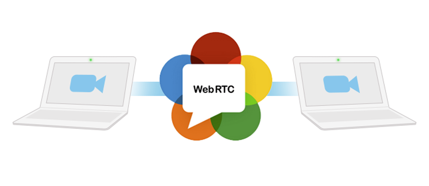 6 Essentials for WebRTC Video and Voice App Dev