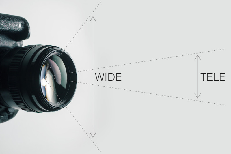 camera wide and tele focal length
