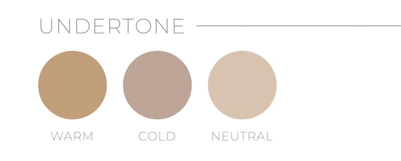 Types of Undertones