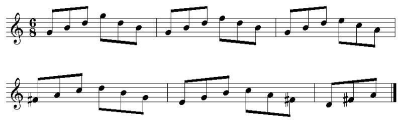 Bach Excerpt from Jesu, Joy of Man's Desiring