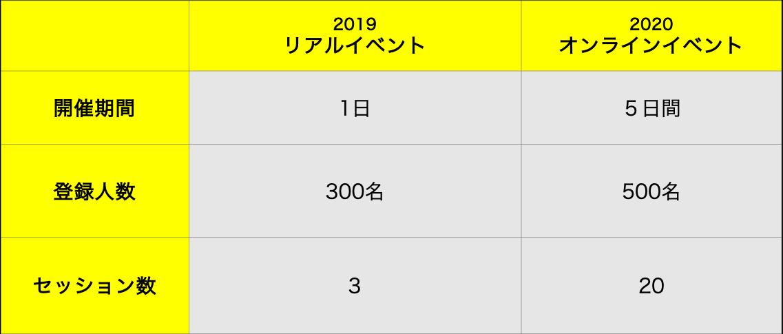 event-info-03