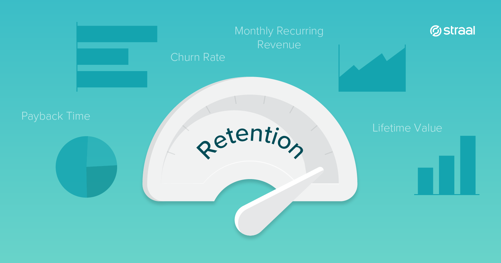 Retention metrics cover