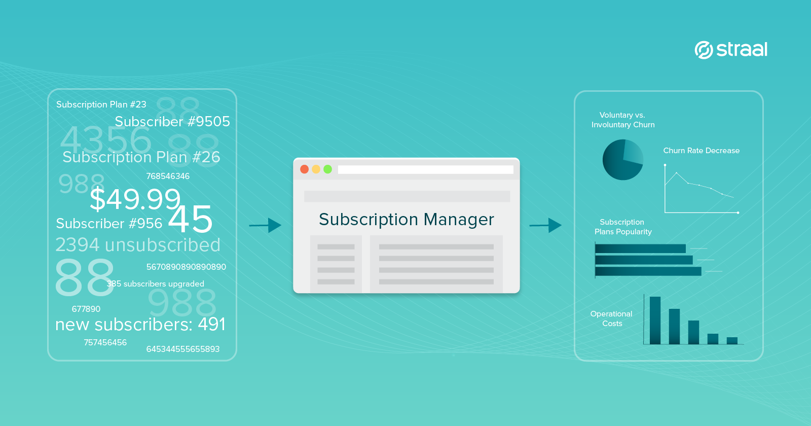 Straal Subscription Management Software