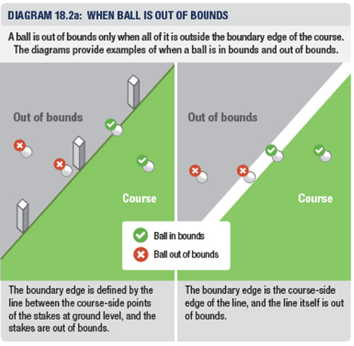 Ball lost or out of bounds (Rule 18.2)