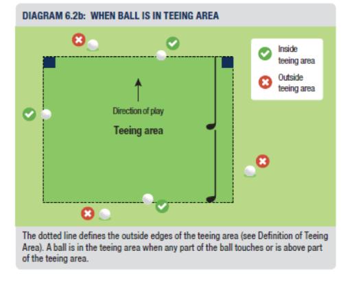 Teeing Area (Rule 6.2)