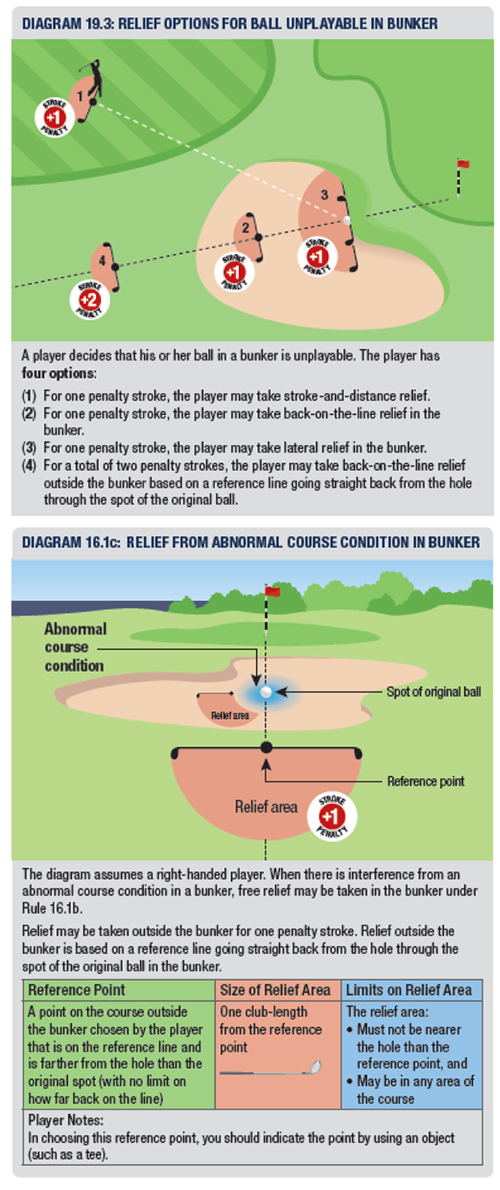 9. Bunkers – Basic Rules and Common Relief Situations (Rule 12)_2