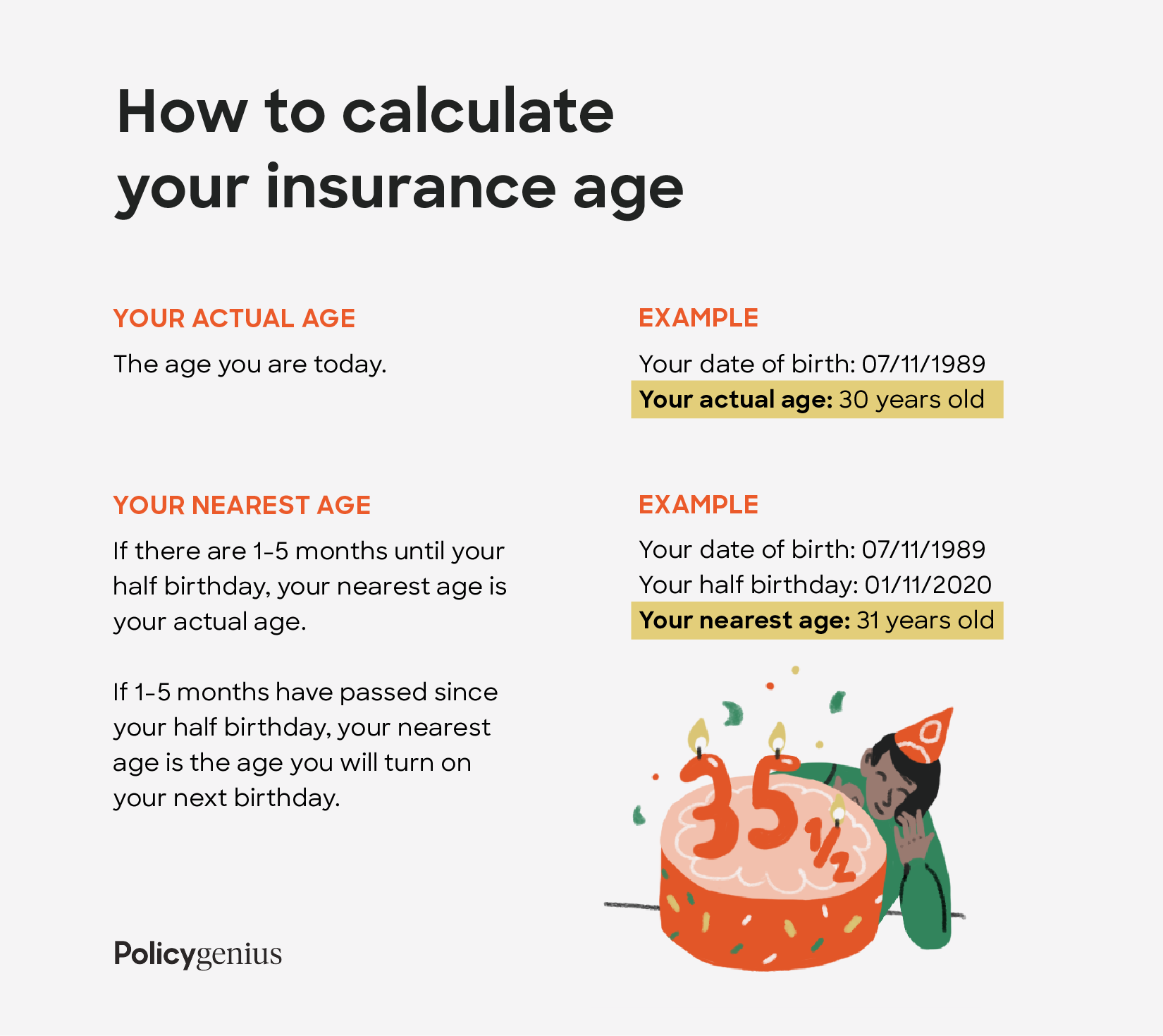 Why your half birthday matters for life insurance