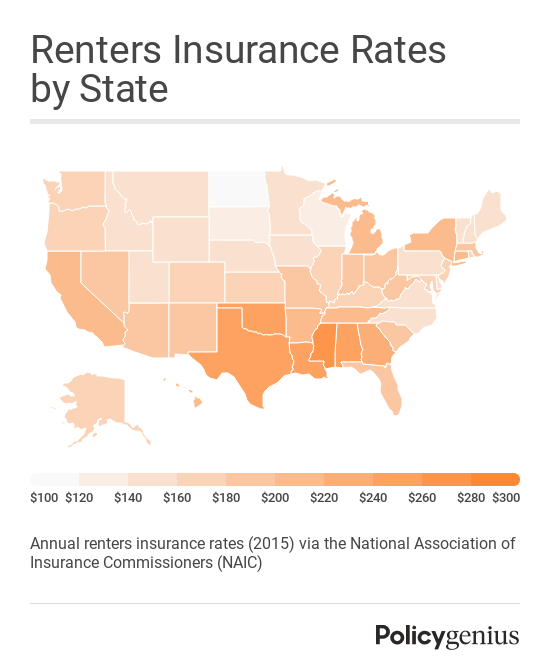 According to the National Association of Insurance Commissioners, the average annual cost for renters insurance in the United States was around $188 in 2015, the most recently available data.