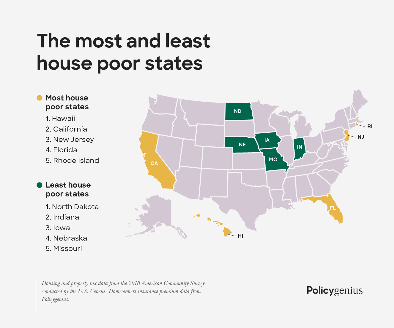 A Map of the Most and Least House Poor States