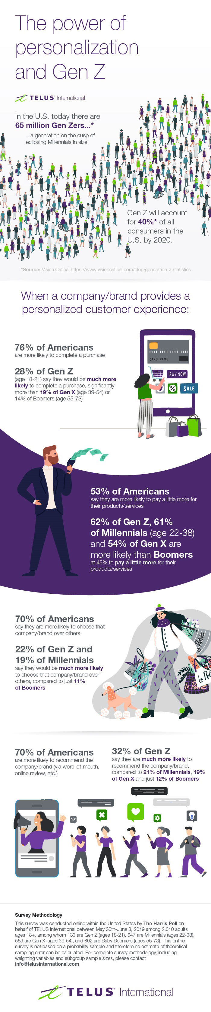 FINAL TI Infographic The-power-of-personalization