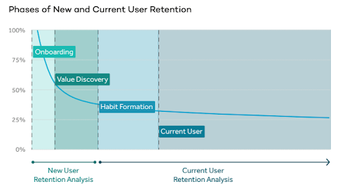 talent acquisition technology adoption phases