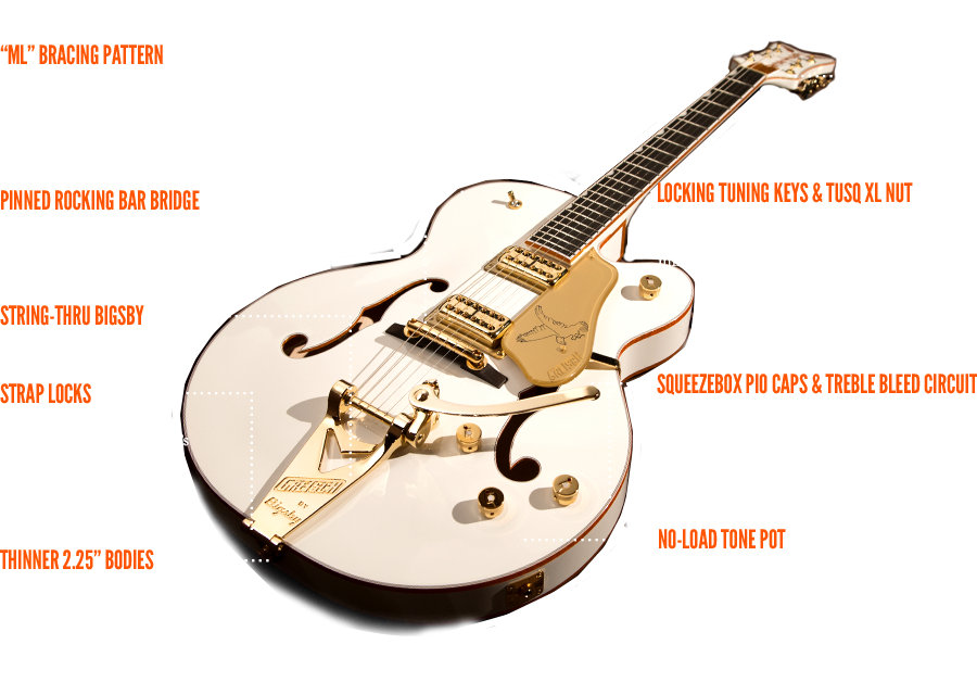 gretsch players edition diagram players edition