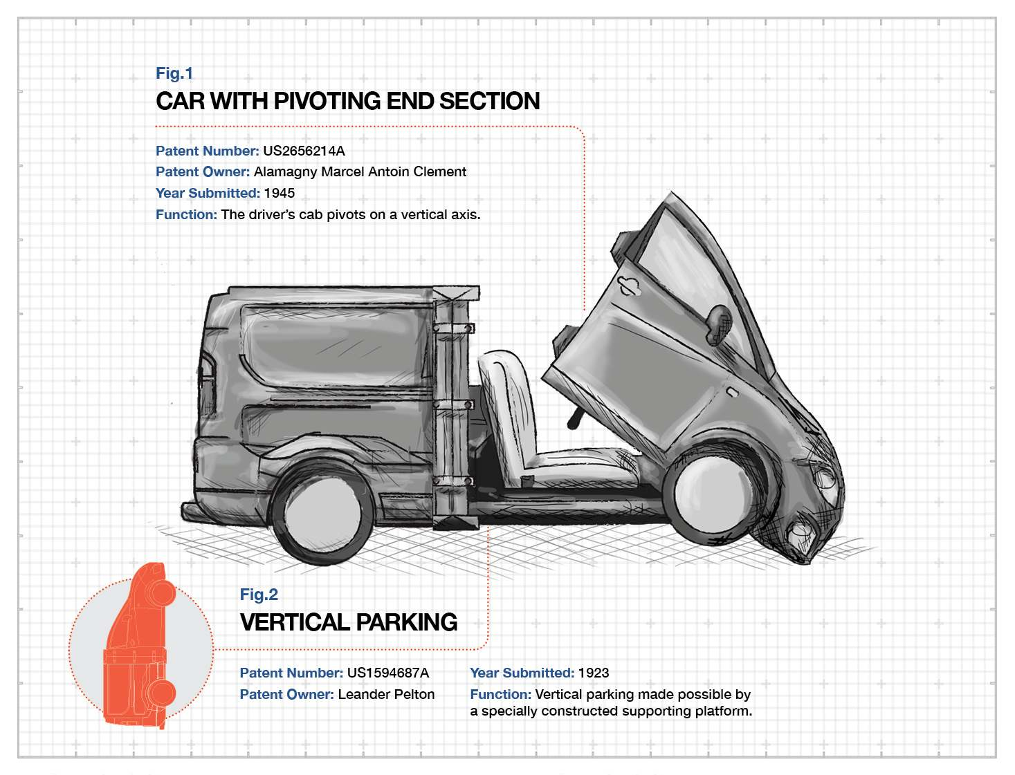 Weirdest Car Patents Vertical Parking