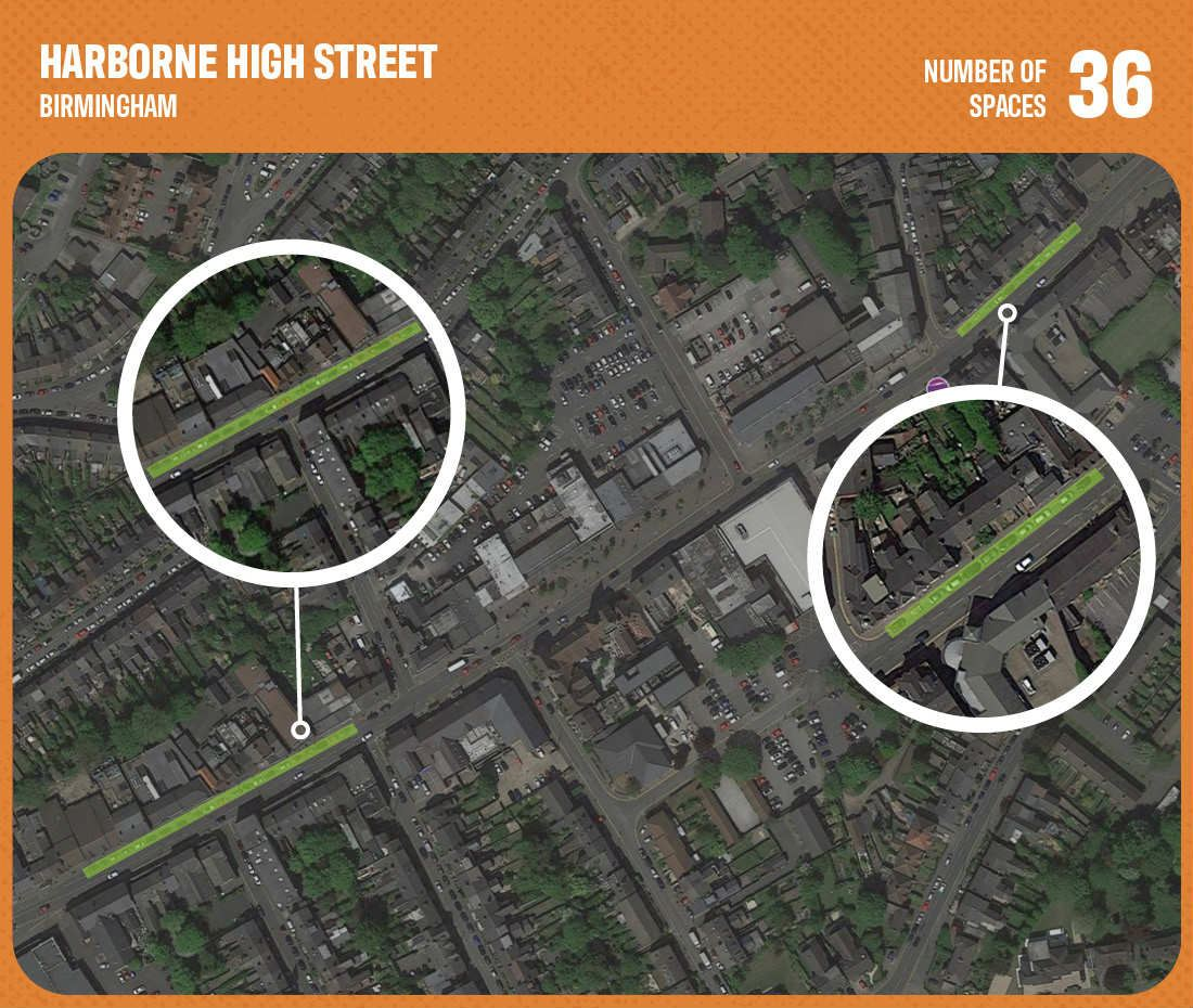 graphic showing commercial parking spaces in harborne high street