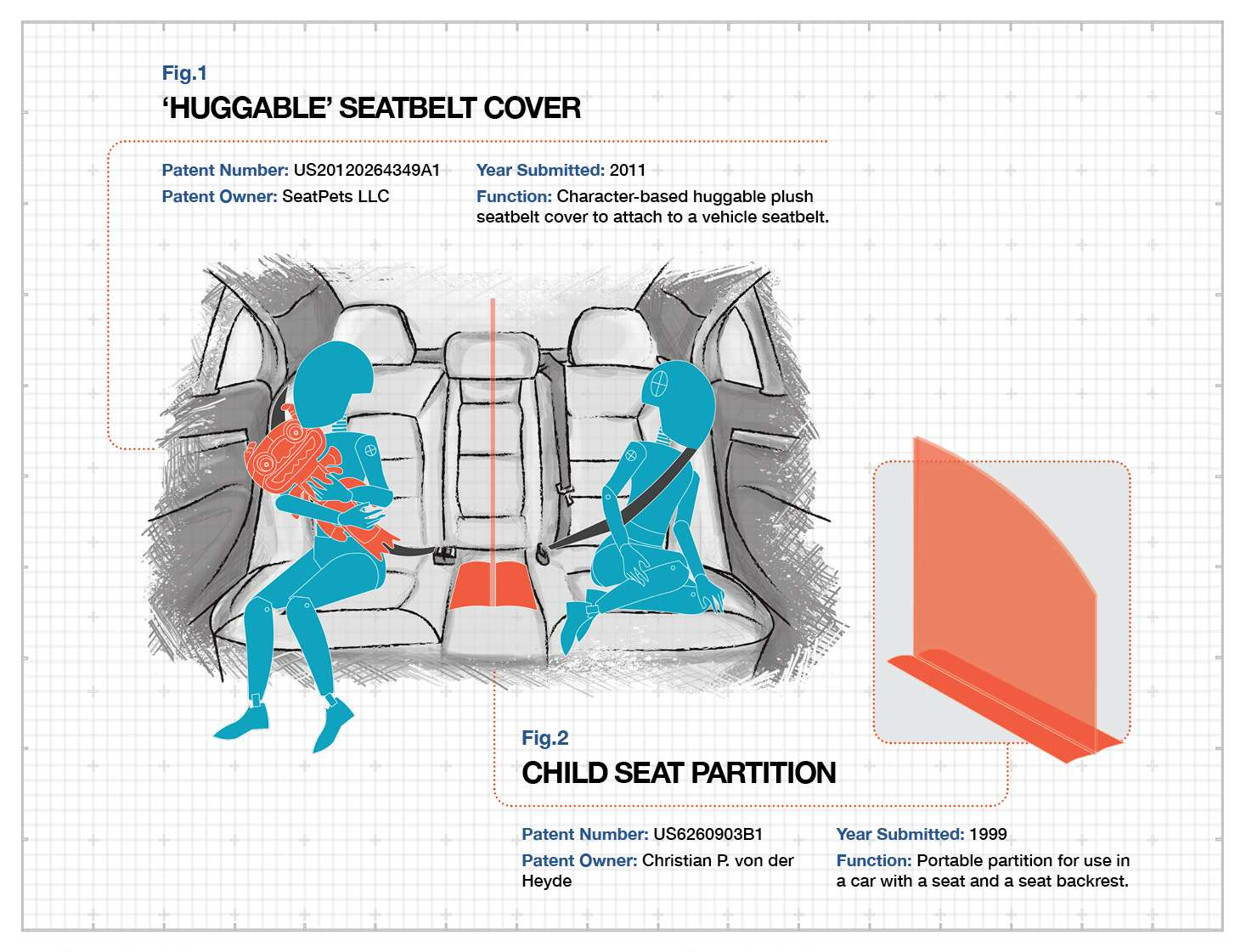 Weirdest Car Patents Child Seat Partition