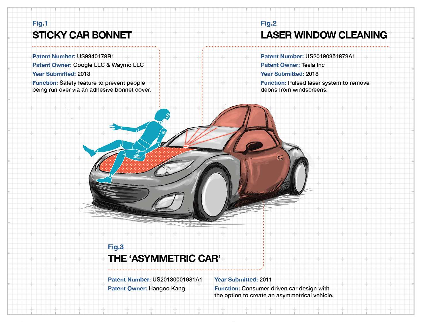 weird-car-patents-sticky-car-bonnet