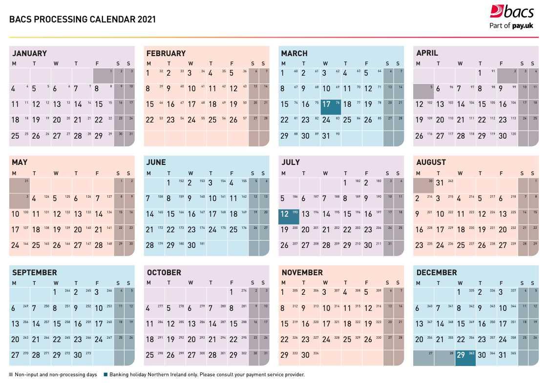 Bacs Processing Calendar 2021 | GoCardless