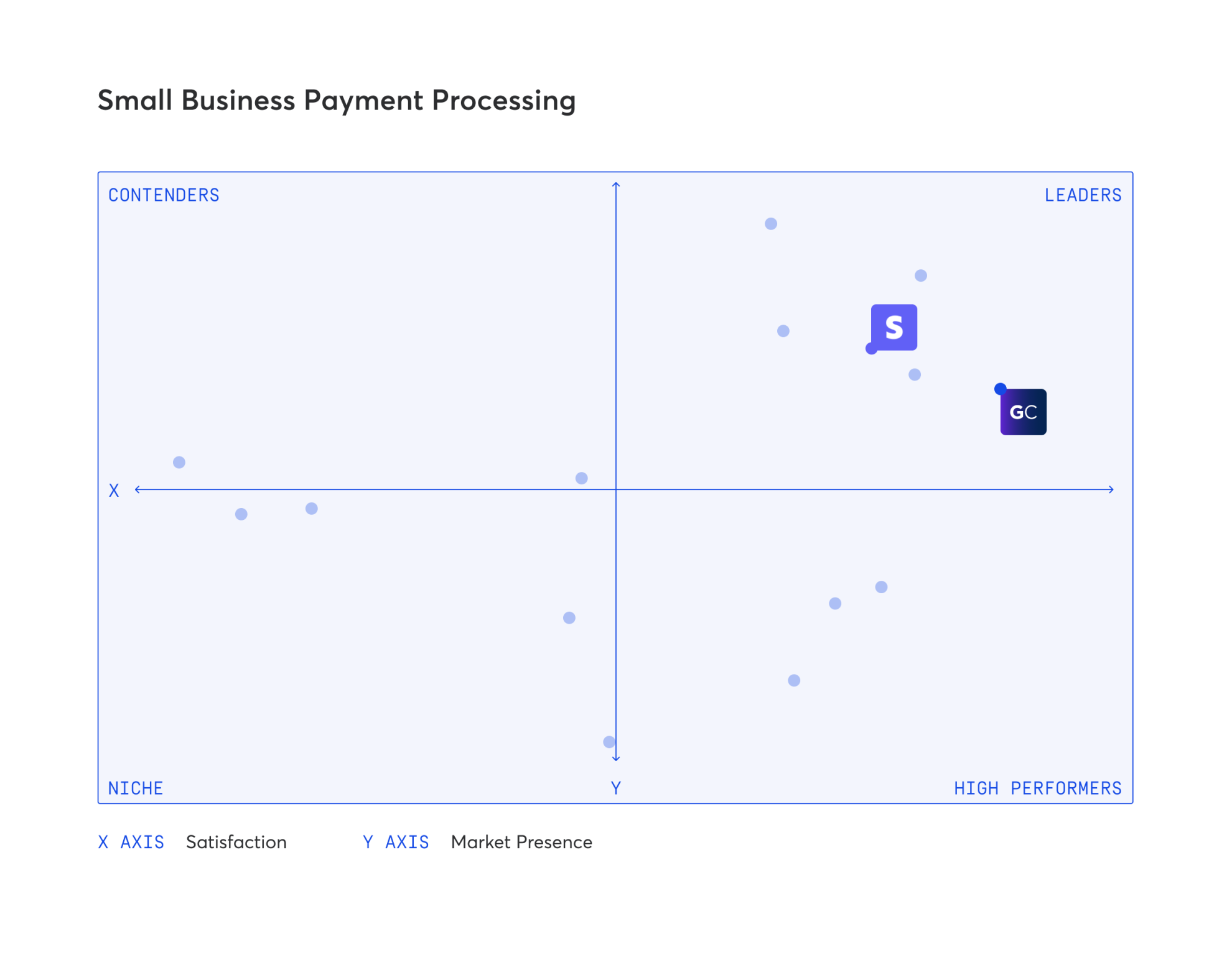 Small business payment processing leader