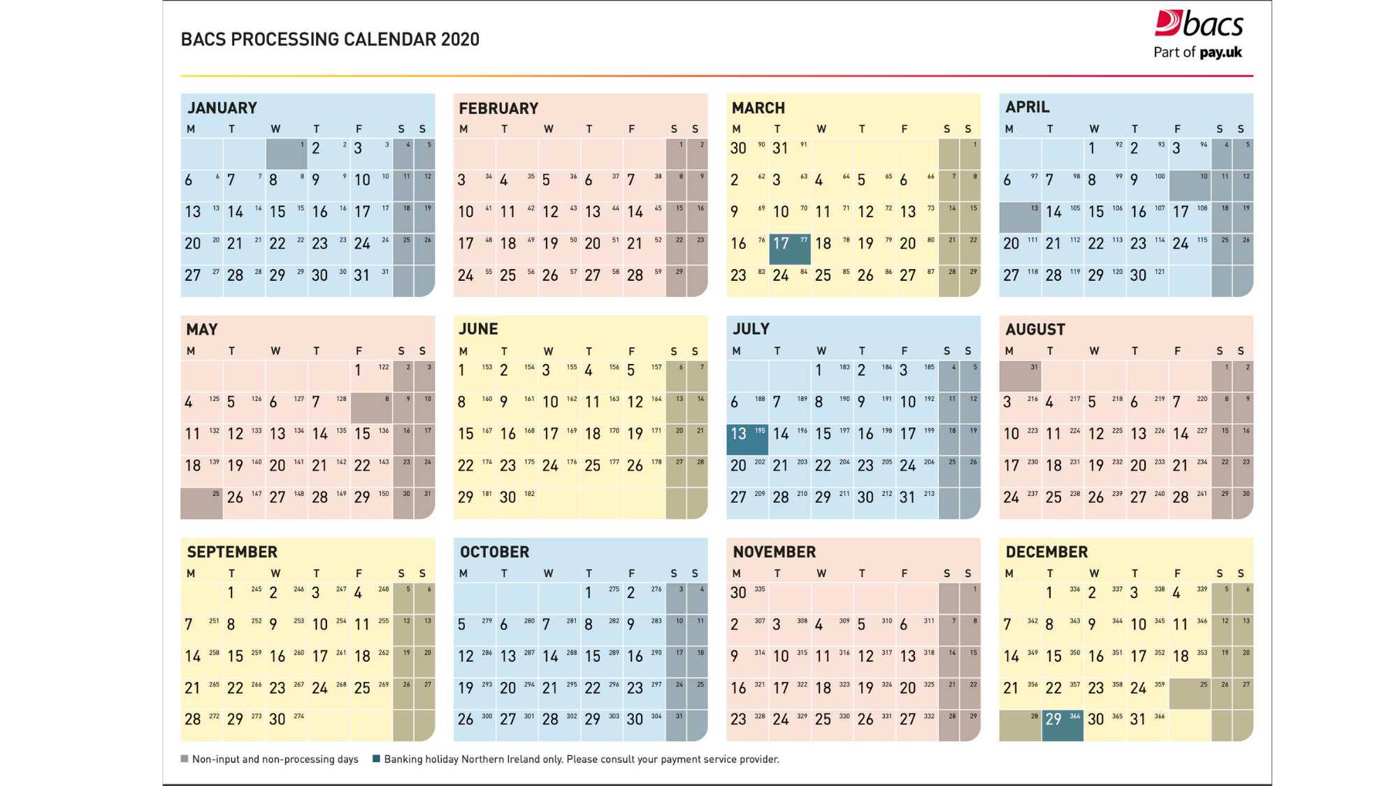 Bacs processing calendar 2020 | GoCardless