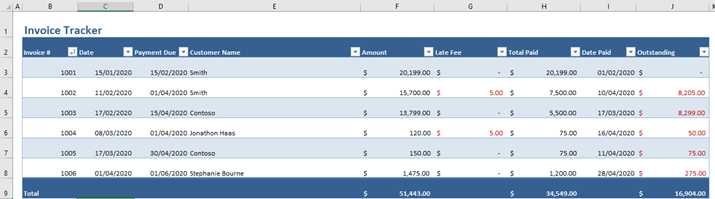 Screenshot of an accounts receivable template generated in Microsoft Excel.