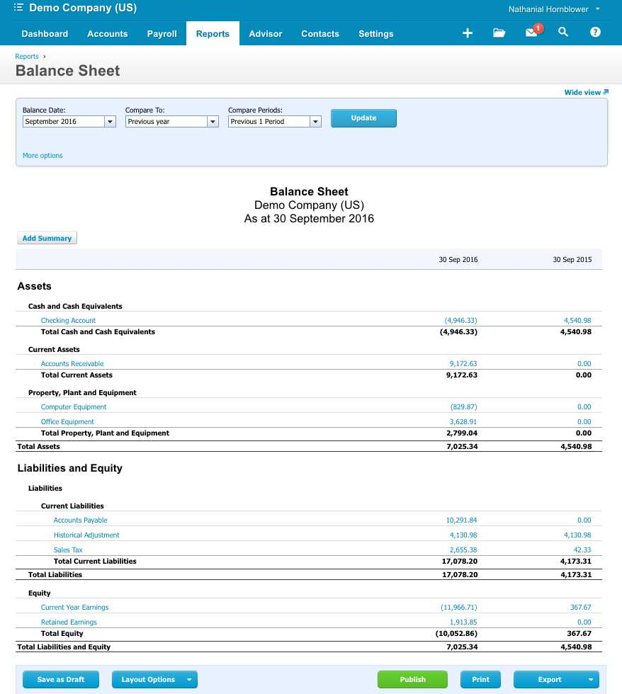 Example of a balance sheet in Xero.