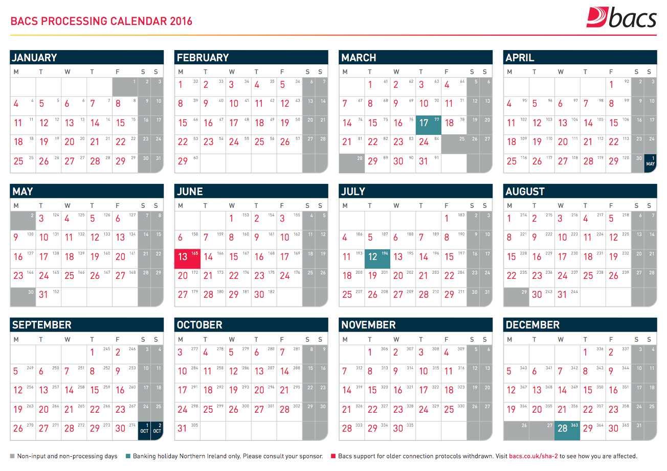 Bacs Processing Calendar 2016 | GoCardless