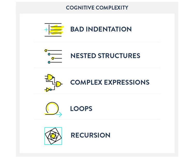 cognitive-complexity
