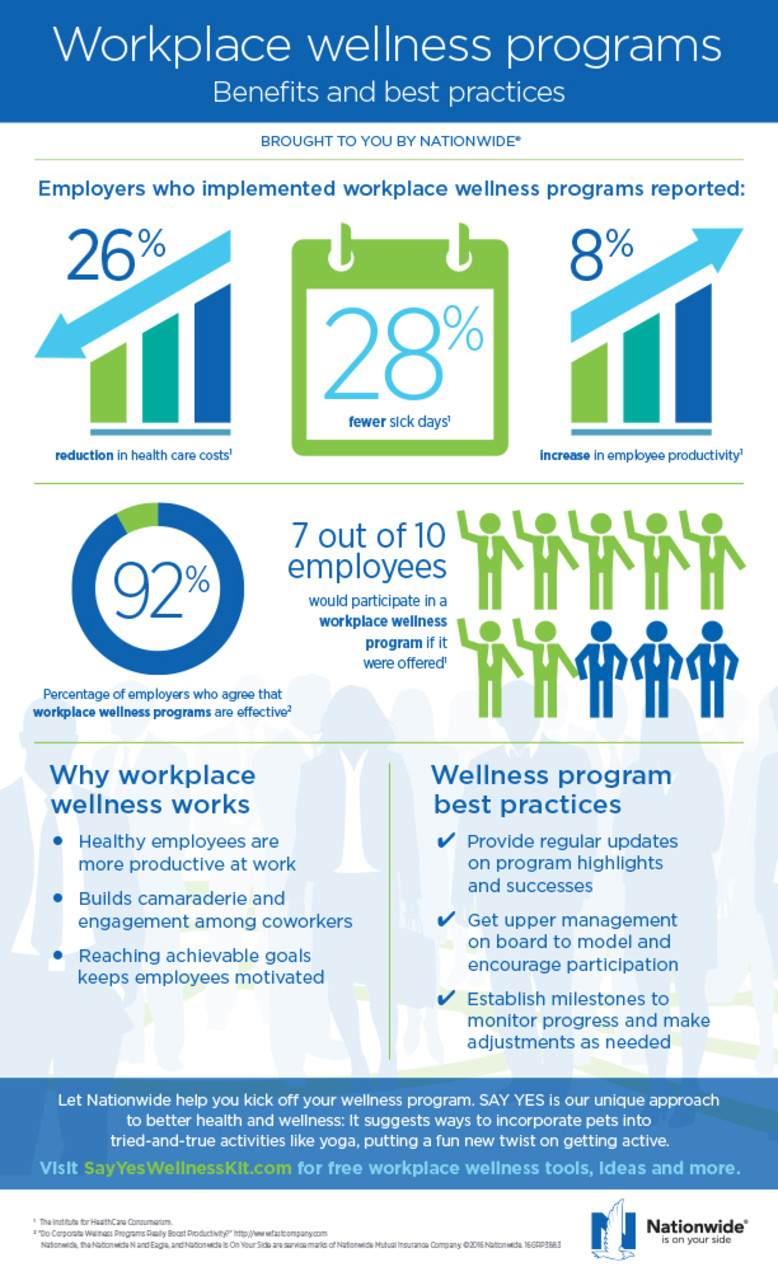 Wellness-Program-Infographic