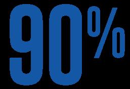 Up to 90% cash back on eligible vet bills
