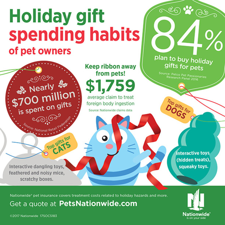 Nov-2017-Pet-Gazette-Holiday-Spending-Habits