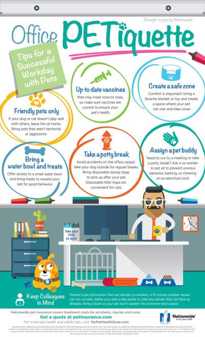 Pet Etiquette at the Office Infographic