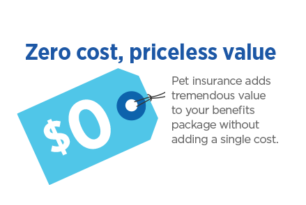 Zero cost priceless value
