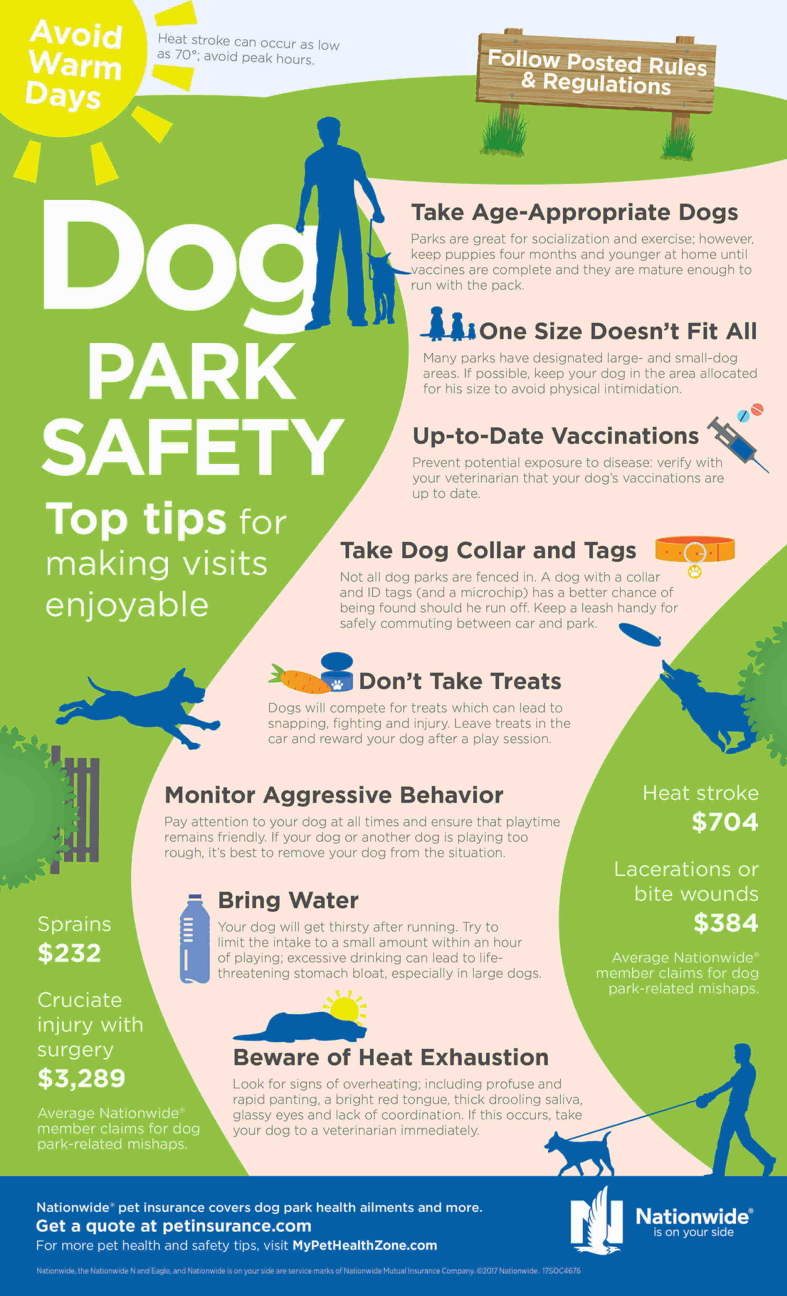 Dog Park Safety Tips Infographic FNL