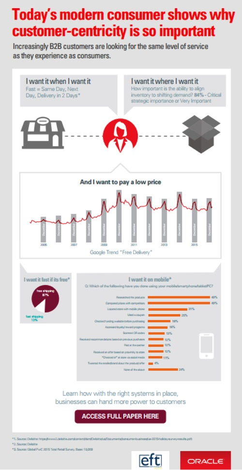 EfT customer infographic (cr)