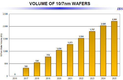 IBS wafer volume 01