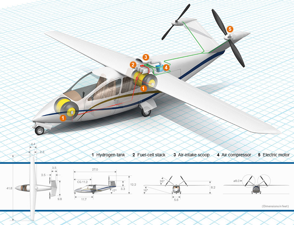 electric plane design