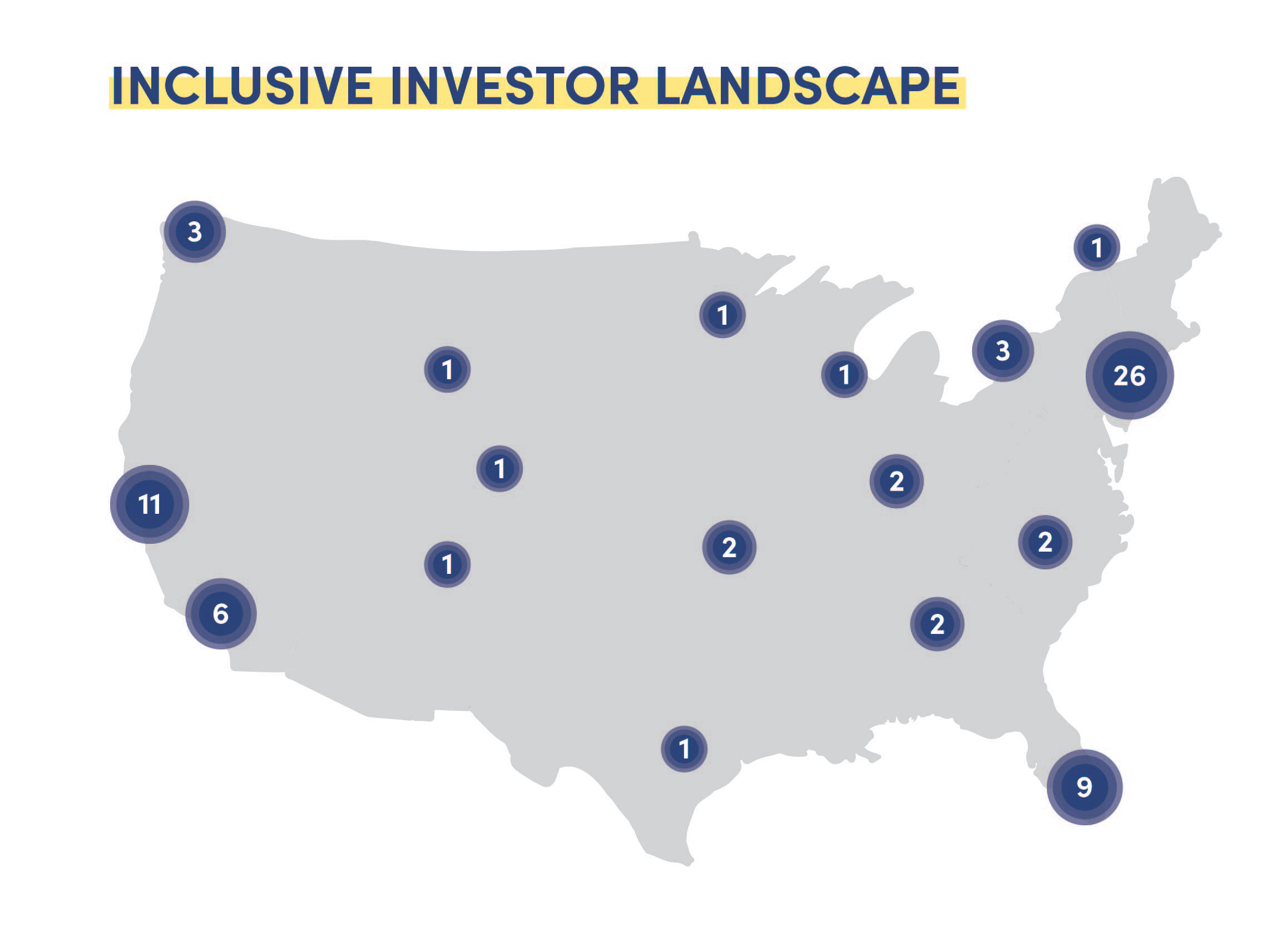 Inclusive Investor Landscape Map