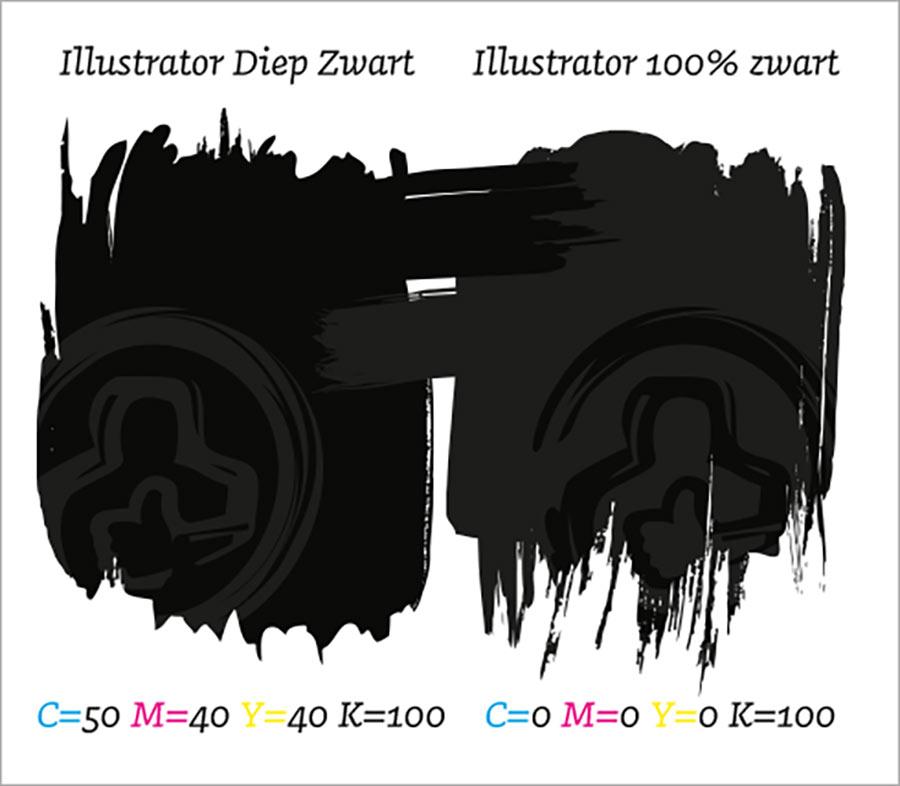 Vantablack-CMYK-zwart