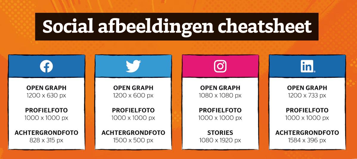 Social-advertising-afbeeldingen-cheatsheet