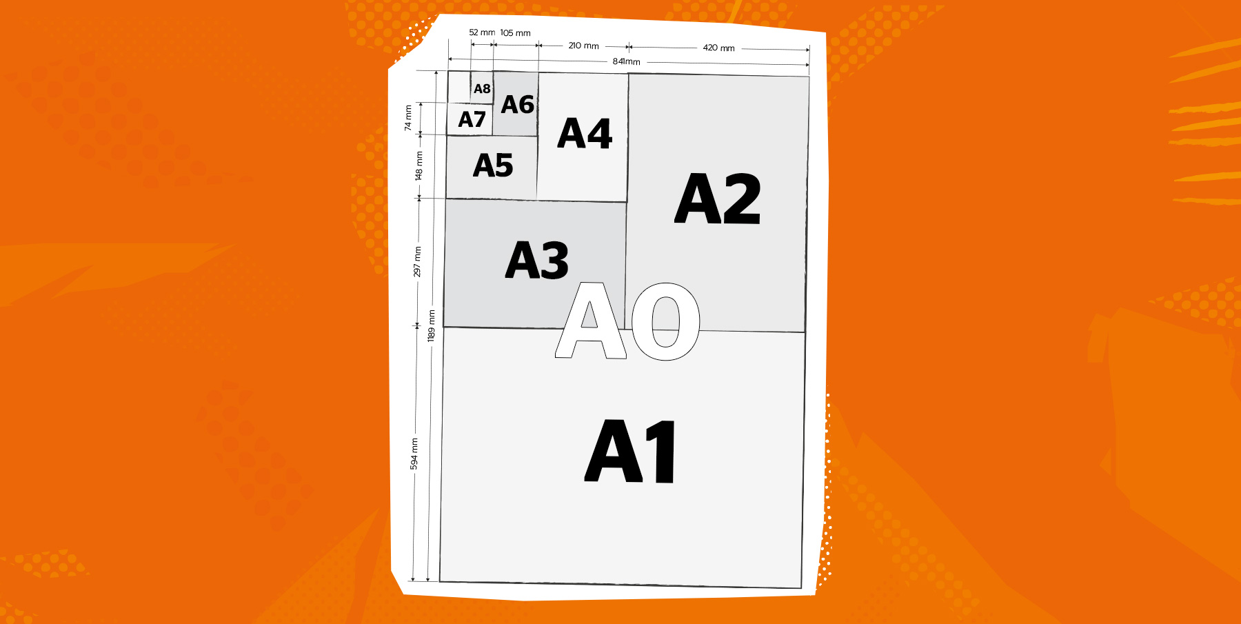 papierformaten_a-formaten-template-afmetingen