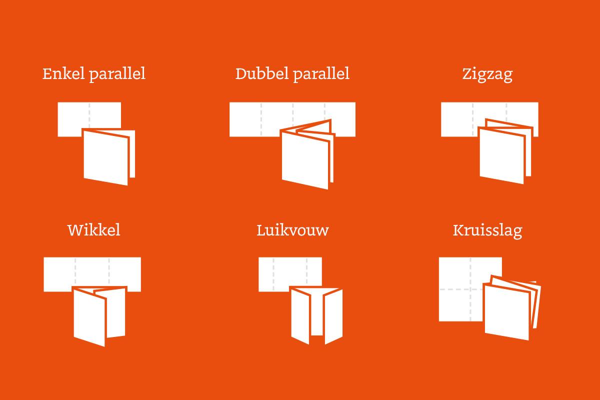 Drieluik-folder-Soorten
