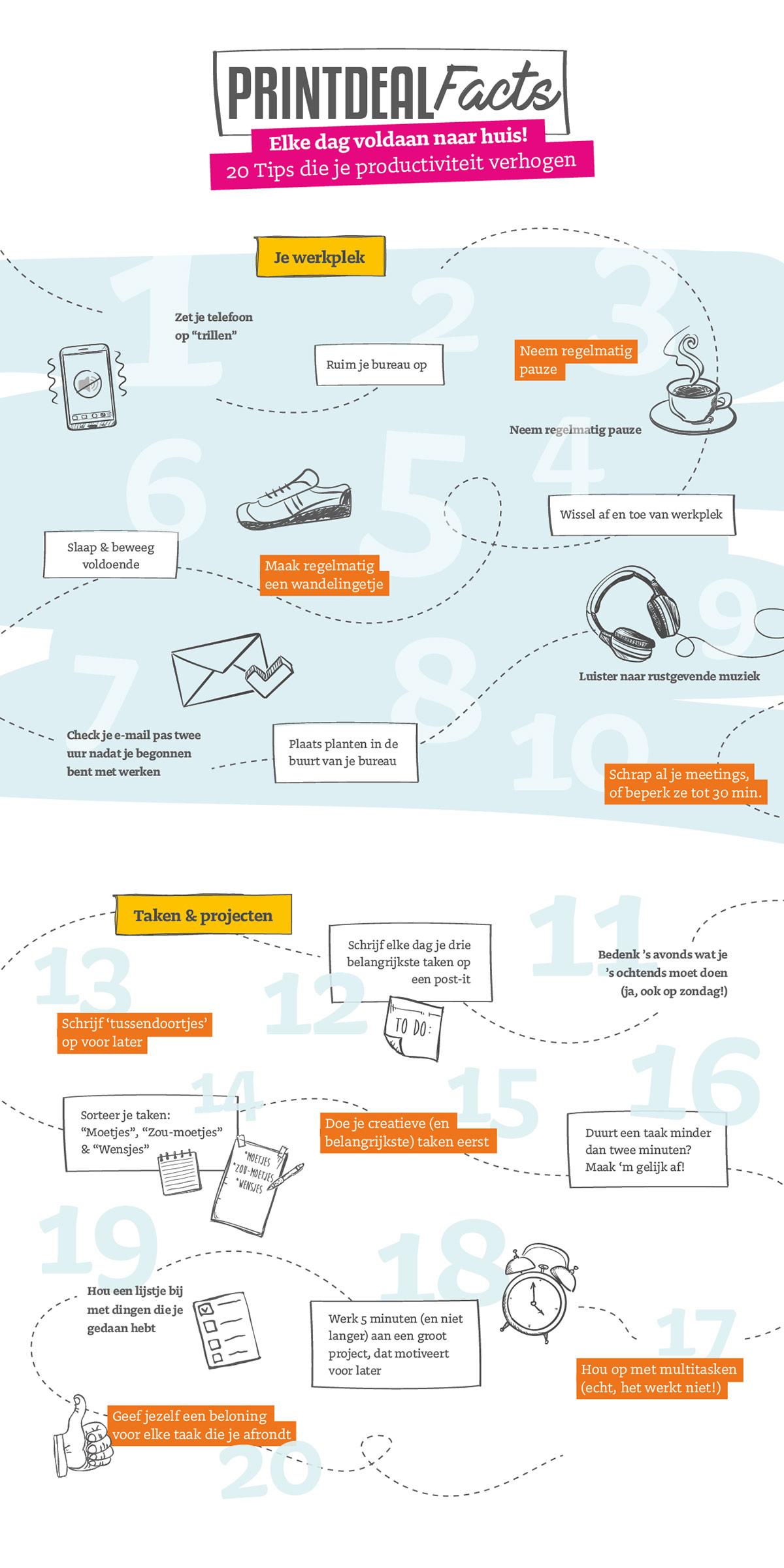 infographic-PD-productiviteit
