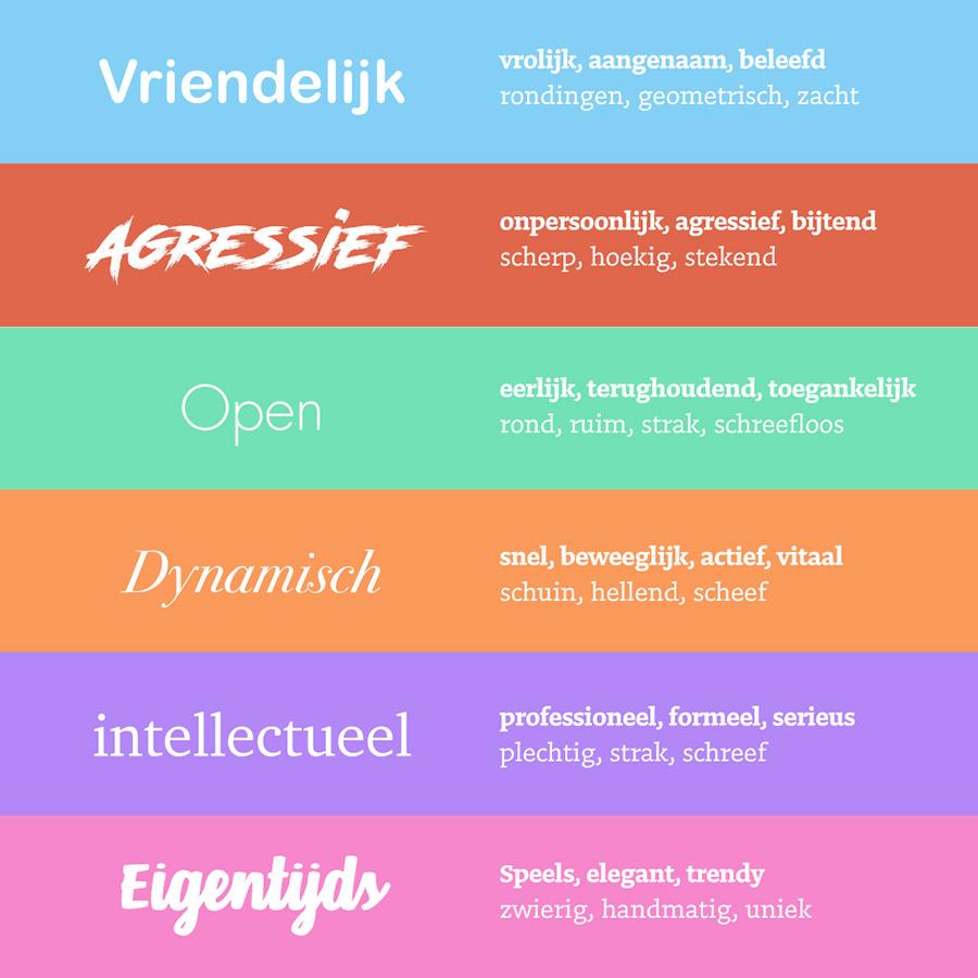 verschillende-lettertypes-fonts-7-soorten