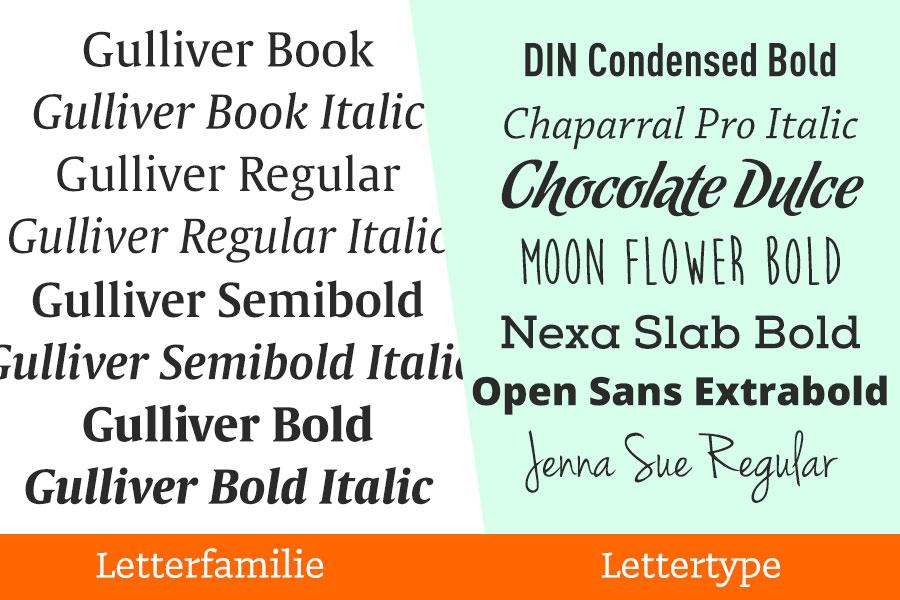 Grafische-termen-verkeerd-begrepen lettertype-letterfamilie